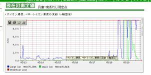 20060520_awaji_1