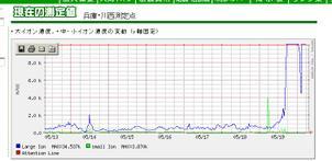 20060520_kawanishi